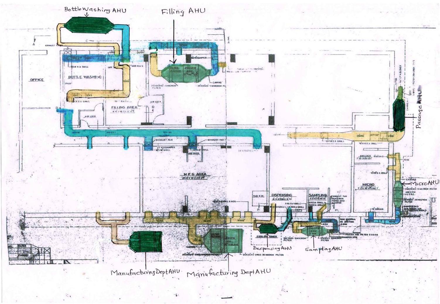 Eumarkpharma.com/HVAC System on