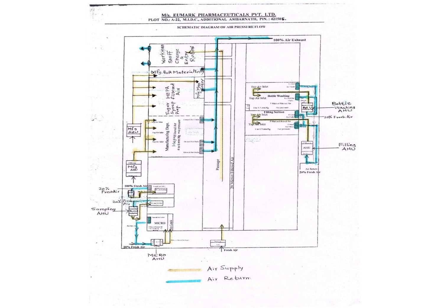 Hvac System Drawing Of Schematic Diagram Air Pressure Flow